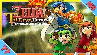 Where should Triforce Heroes be placed on the Zelda Timeline?