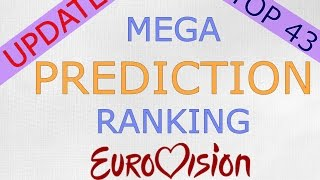 Top 43 PREDICTION : International Polls, Odds, Youtube Views & Tops Eurovision 2016