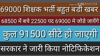 69000 shikshak bharti 22500 post increased big breaking news total post will be 91500
