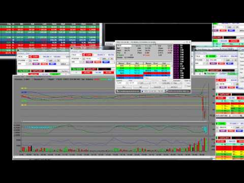 Stock Market Trading First Solar (FSLR) Massive Short Down 13%