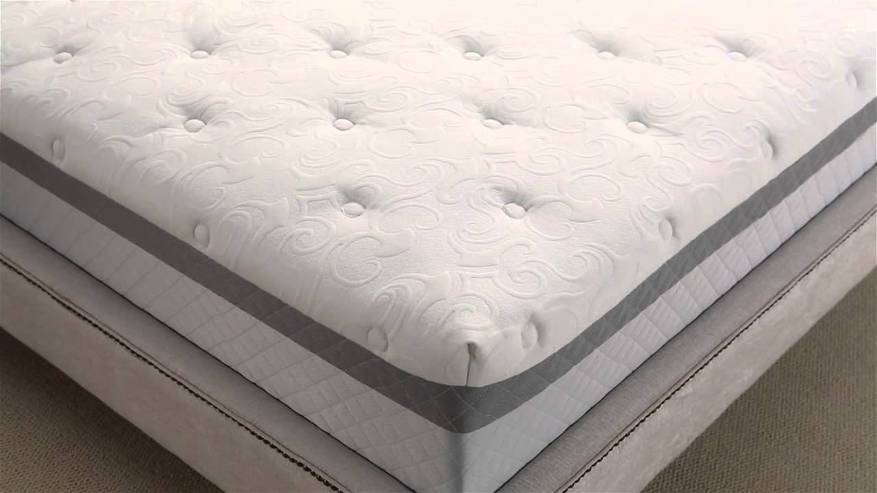 Who Sells Expanda Mattress Pad Cover, Two Classic Contour Pillows And Cal-King 2 Inch Thick 4 Pound Density Visco Elastic... Cheap