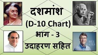 download lagu दशमांश/d-10 Chart Analysis Part-3  Examples  Vedic Astrology gratis