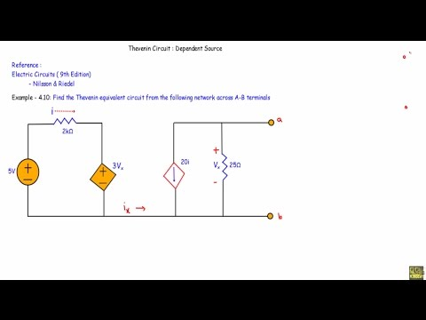 Thevenin Equivalent Circuit : Dependent Source (Hard) (w subtitles)