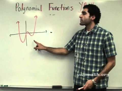 Algebra 2 - Polynomial Functions
