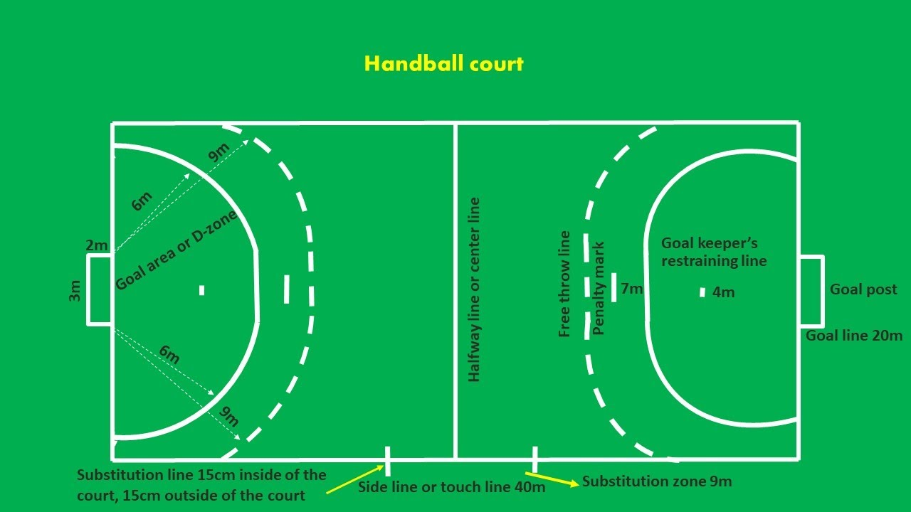 Team handball court