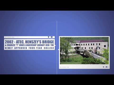 Central Penn College's Defining Moments