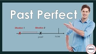 Past Perfect Tense Lesson