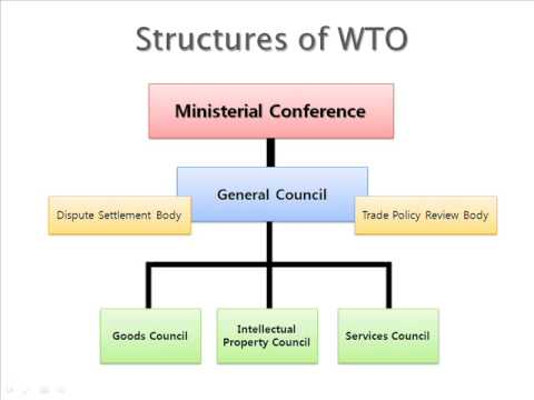 gatt vs wto essays The general agreement on tariffs and trade (gatt), an institution subscribed to by 121 countries, has successfully completed seven rounds of multilateral trade.