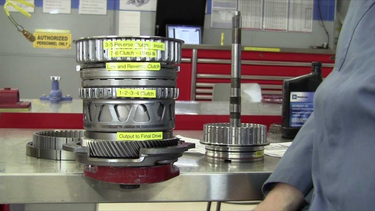 Gm Hydra-matic 6t70    6t75 Transaxle Power Flow
