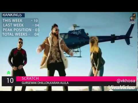 TOP 10 PUNJABI SONG 2018 FEB MONTH