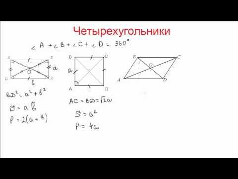 Миникурс по геометрии. Четырехугольники