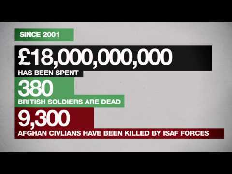 What is the true cost of the Afghanistan war? Narrated by Tony Benn. Music by Brian Eno.