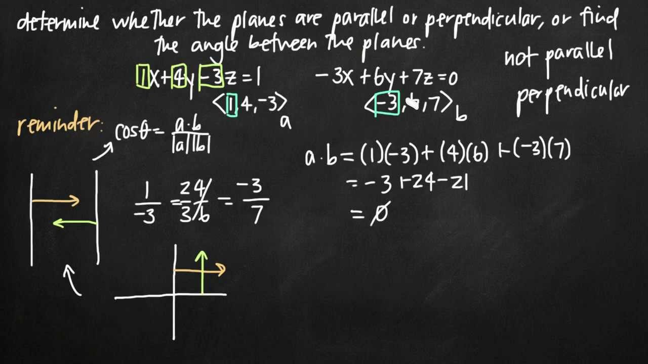 Are the Vectors Parallel Orthogonal or Neither  Yahoo