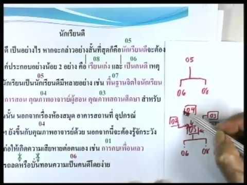 ปี 2557 วิชา ภาษาไทย ตอน GAT (เชื่อมโยง) วิเคราะห์ข้อสอบ ตอนที่ 1