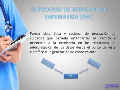 Tema 2. EL PROCESO DE ATENCIÓN DE ENFERMERÍA (PAE)