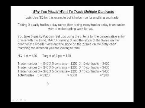 Contracts vs. Trades S&P 500, Nasdaq Easy Emini Day Trading Set ups 3-22-2011