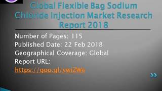 Flexible Bag Sodium Chloride Injection Market by Product, Application, End User and Geography