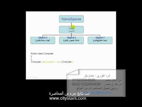 OOP C-sharp in asp.net |البرمجة الكائنية|قوة-احتراف-جهد ووقت اقل