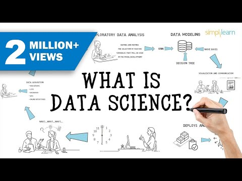 Data Science In 5 Minutes | Data Science For Beginners | What Is Data Science? | Simplilearn