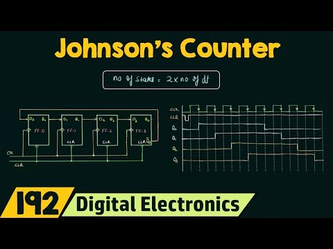 Johnson's Counter (Twisted/Switch Tail Ring Counter)