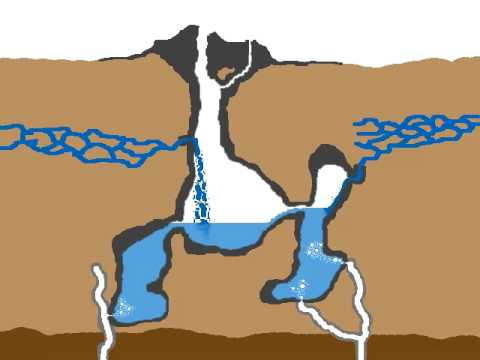 Geyser Animation