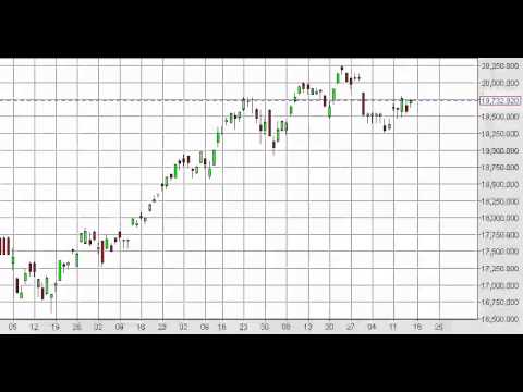 Nikkei Technical Analysis for May 18 2015 by FXEmpire.com