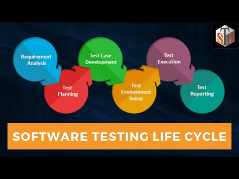 Software Testing Life Cycle - Software Testing Training