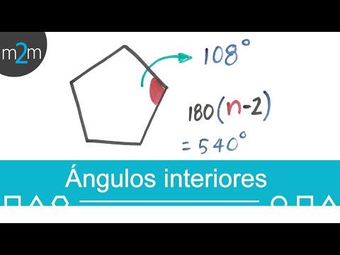 Suma de los ángulos interiores de un polígono