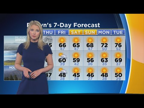 Evelyn Tafts Weather Forecast March 20