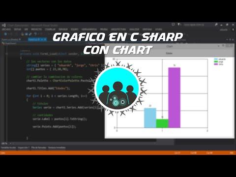 Grafico en C# | Chart - Turoriales y más