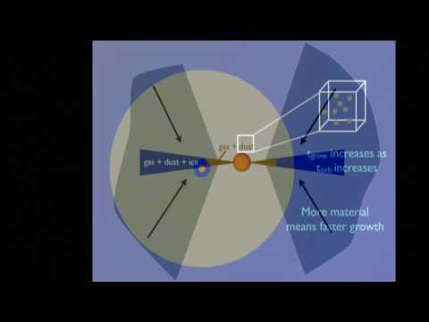 Origins of Structure in Planetary Systems  - Ruth Murray-Clay (SETI Talks 2017)