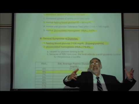 ANTIDIABETIC DRUGS; PART 1 OVERVIEW OF PATHOPHYSIOLOGY OF DIABETES by Professor Fink thumbnail