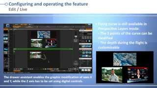 LiveCore™ series Web RCS: Perspective Layers
