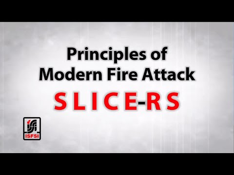 Principles of modern fire attack