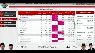 Cek Hasil Hitung Cepat Sementara, Jokowi Unggul - Quick Count 2019