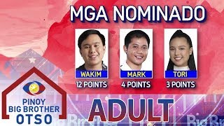 PBB OTSO Day 35: 3rd Adult Nomination Night Official Tally of Votes