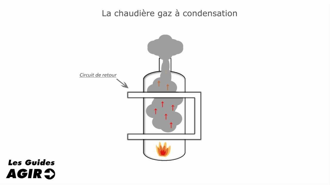 Poele turbo chaudiere devis artisan levallois perret entreprise rbwzge - Comparatif chaudiere gaz condensation que choisir ...