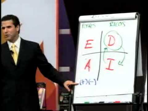 3/4 - Marco Antonio Regil - Como predecir tu futuro financiero