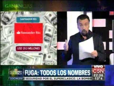 C5N - ECONOMIA POLITICA: PROGRAMA 13 - 05/05/2013 (PARTE 1)