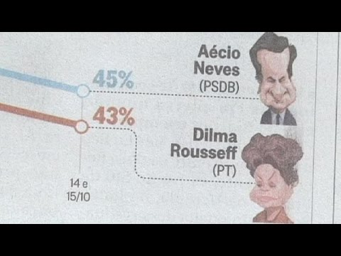 Rousseff and Neves trade blows as Brazil election race gets personal