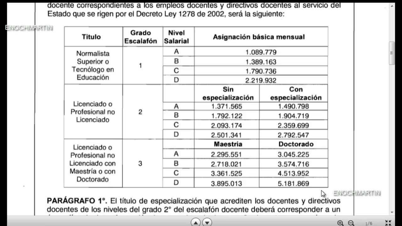 Tabla Salarial Docente 2015 Colombia