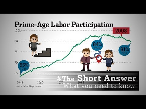 Why Unemployment Number Doesn't Tell Whole Story | #theshortanswer W jason Bellini video