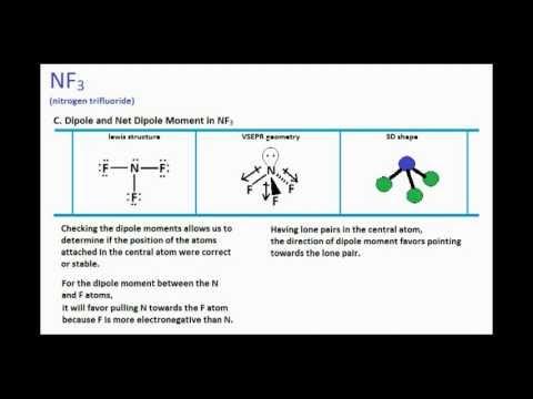Nf3 Molecular Geometry And molecular geometry