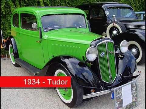 Skoda car history (1905-2008)