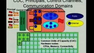 Course | Computer Systems Laboratory Colloquium (2008-2009)