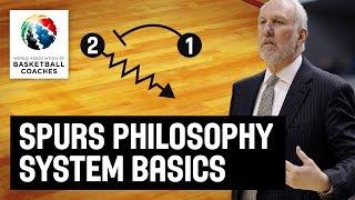 Spurs Philosophy System Basics - Gregg Popovich - Basketball Fundamentals