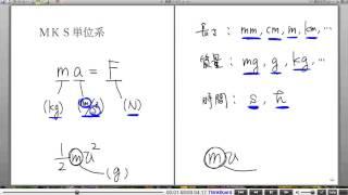 高校物理解説講義:「運動方程式」講義8