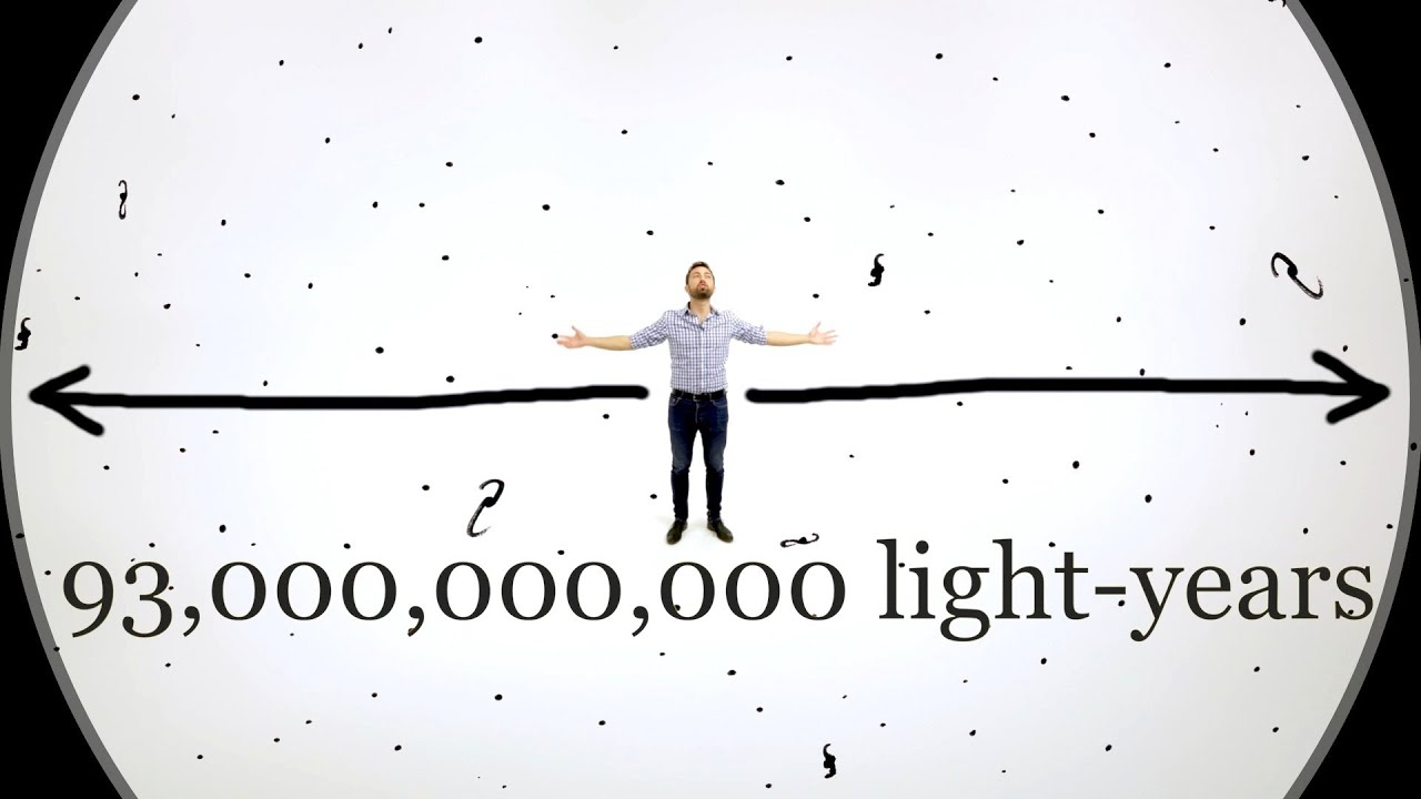 Misconceptions About The Universe Youtube