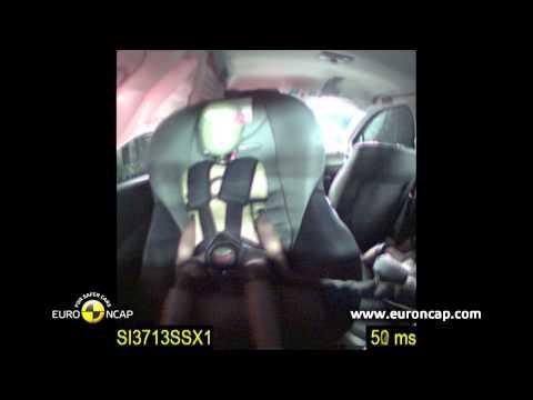 Euro NCAP | Suzuki SX4 | 2013 | Краш-тест