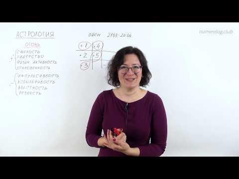 Астрология + нумерология по дате рождения. Школа Анастасии Даниловой